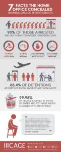 Arrest infographic-01